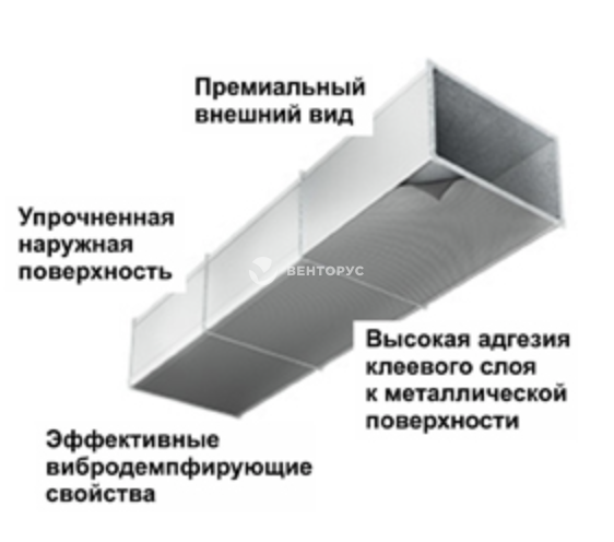 Калининграде мягкая кровля крыш в
