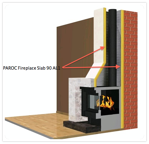 PAROC Fireplace Slab 90 AL1 применение 2.jpg