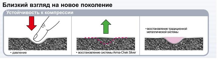 Arma-chek-Silver восстановление после компрессии